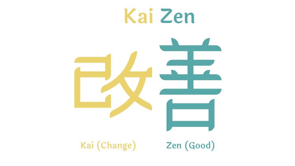 Workflow analysis - Kaizen