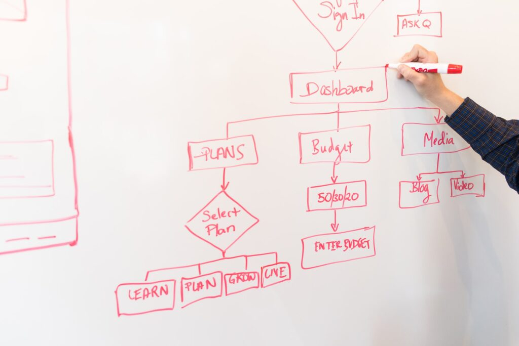 what is a workflow diagram